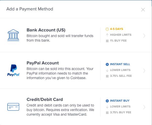 Bitcoin kreditní kartou