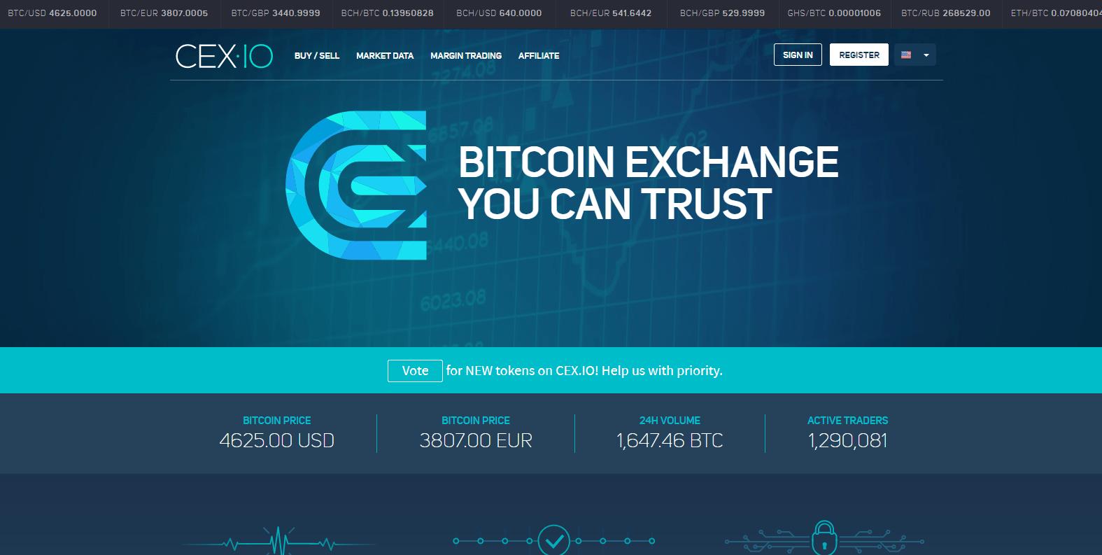 bitcoin kreditni kartou cex.io