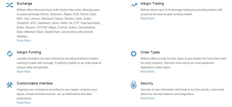 Burza Bitfinex recenze - Návod pro začátečníky