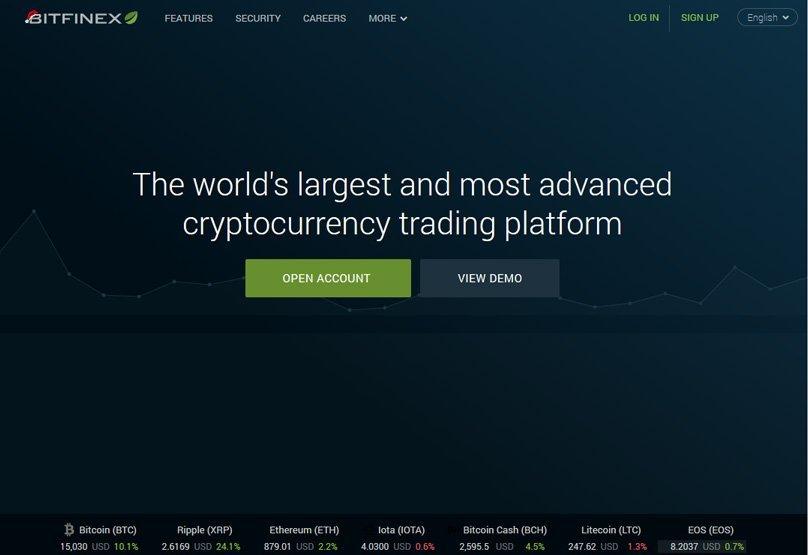 Bitfinex recenzia & návod pre začiatočníkov