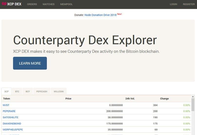 Counterparty DEX