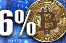BTCfond nabízí zhodnocení 6% měsíčně