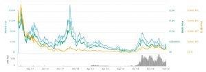 MobileGo (MGO): Revolúcia v platbách za hry v mobile