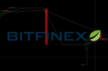 Hackerský útok, bitfinex burza