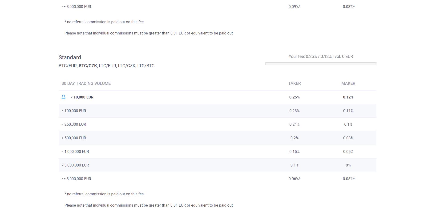 coinmate - coinmate návod - coinmate recenze - česká směnárna - směnárna coinmate