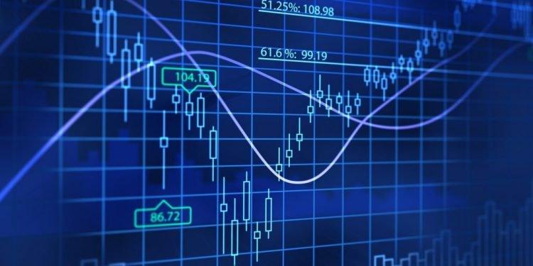 Svíčkový graf a jeho význam pro obchodování