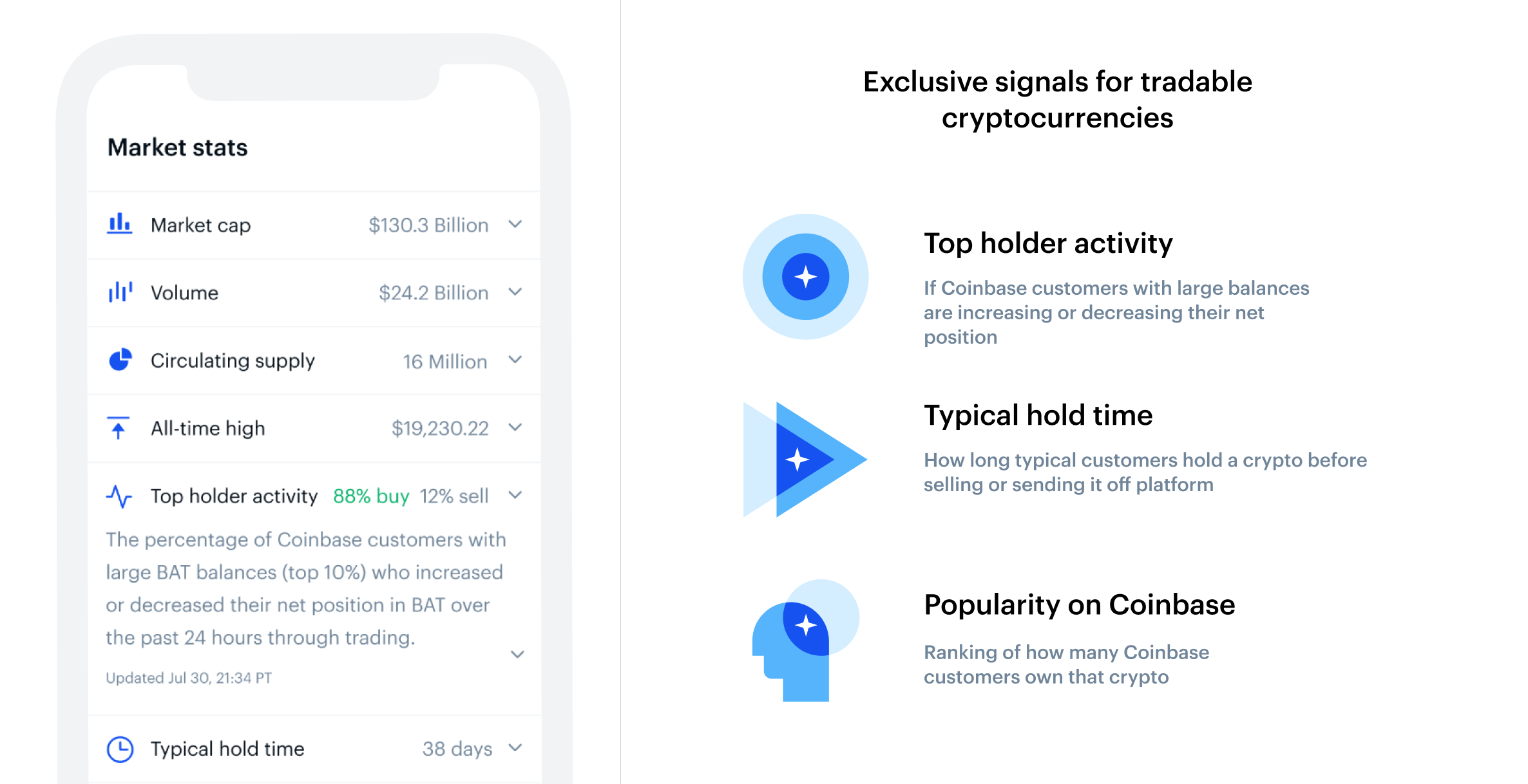 Coinbase novinky, Coinbase update