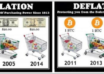 Inflace a hyperinflace, bitcoin jako pojistka proti znehodnocování peněz