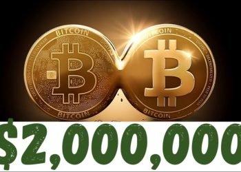 bitcoin v roce 2020